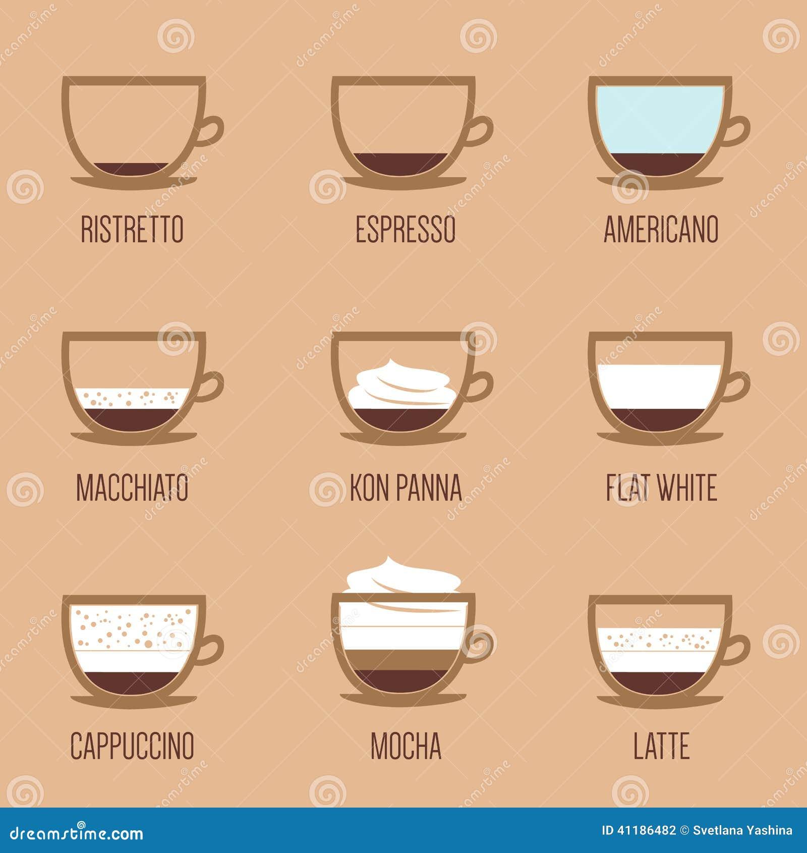 Coffee Infographic Stock Vector Illustration Of Cream