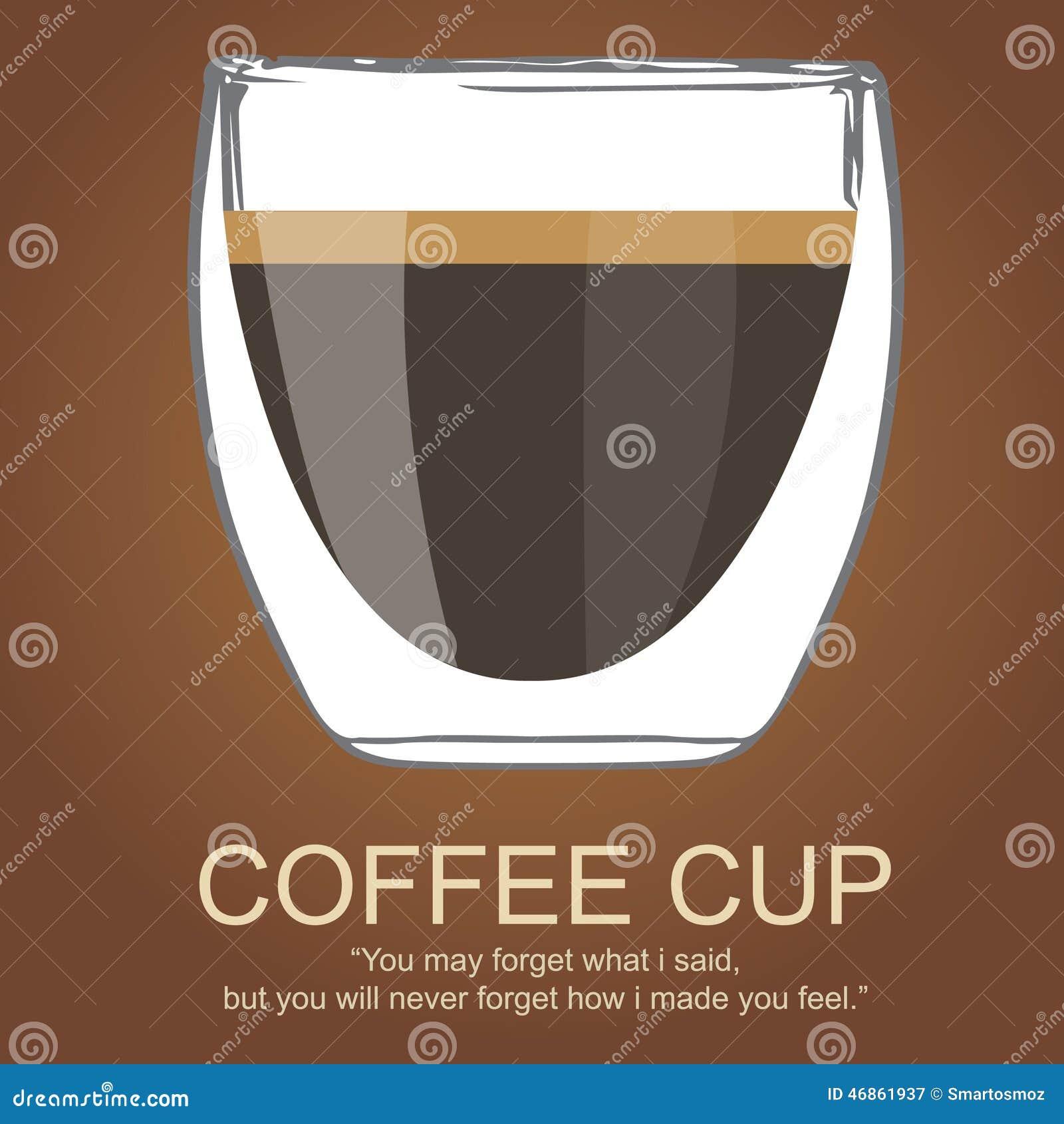 Coffee Brands, Poster Design, Vector Cartoon Vector