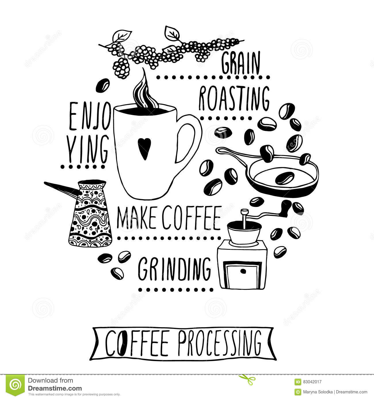 essays process making coffee The quality and flavor of your coffee is not only determined by your favorite brewing process, but also by the type of coffee if you are making your coffee.