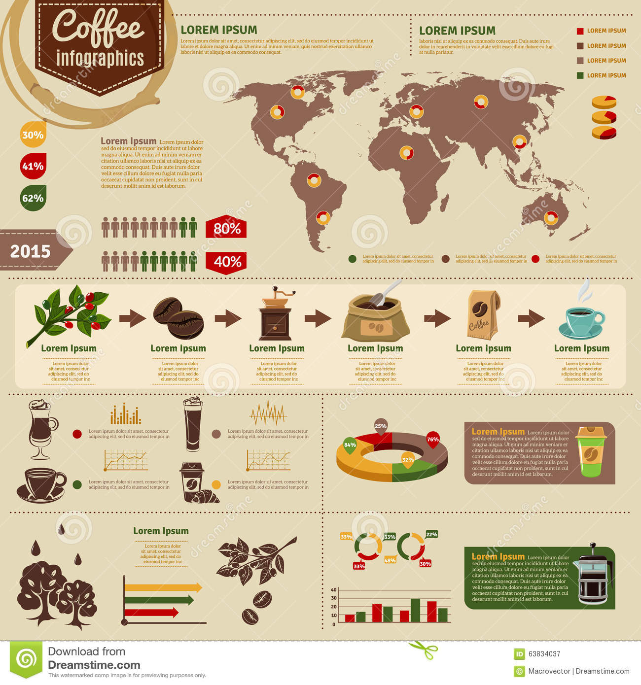 Sample Chart Templates 3 column chart template : Coffee Production And Consumption Infographics Stock Vector - Image ...