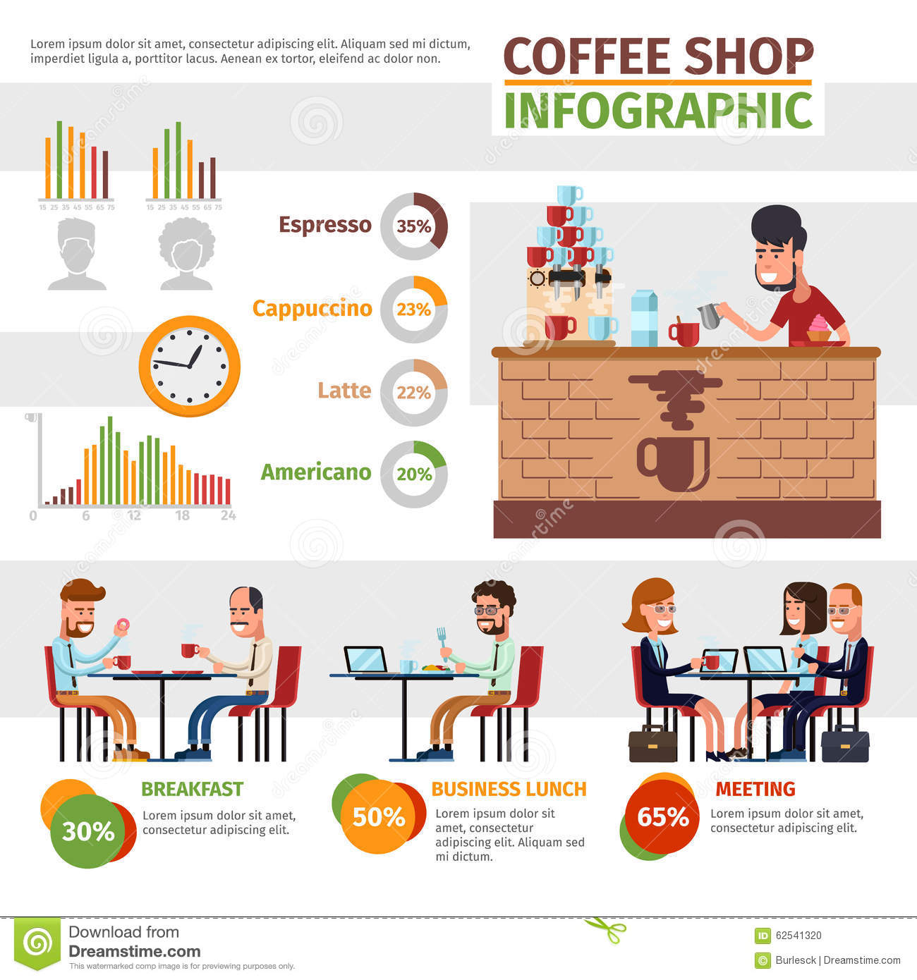 Coffee Shop Vector Infographic Stock Vector Image 62541320