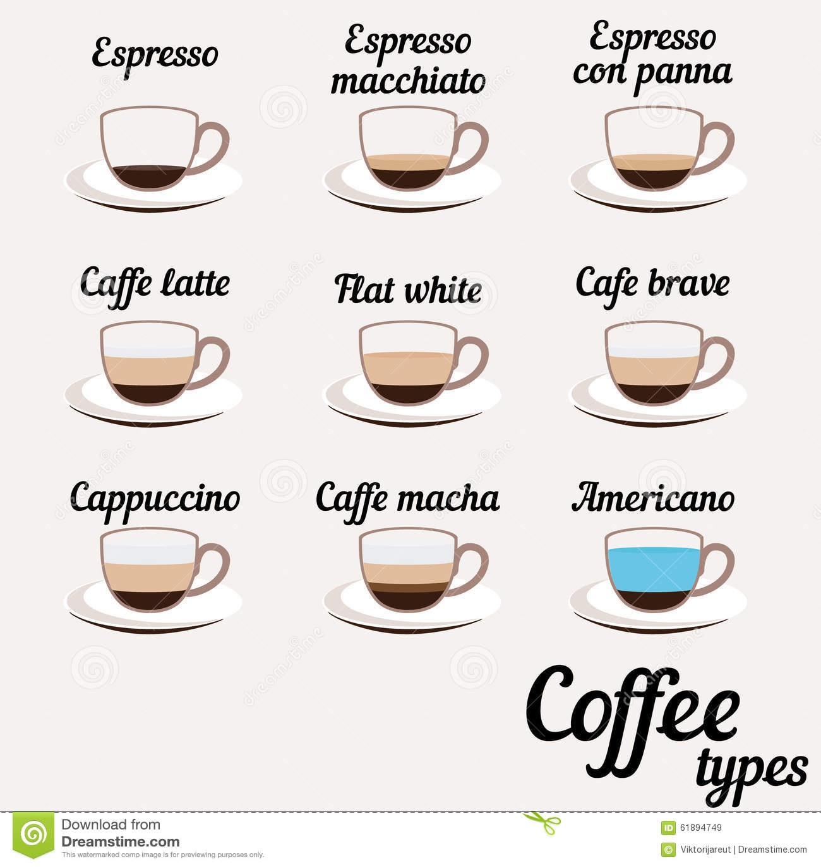 English In Italian: Coffee Types Stock Illustration. Illustration Of
