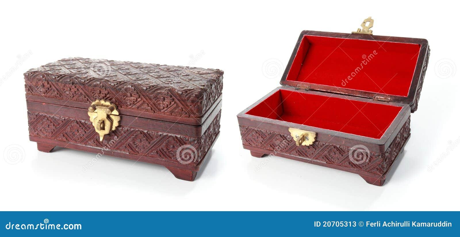 Coffre de trésor ouvert et fermé