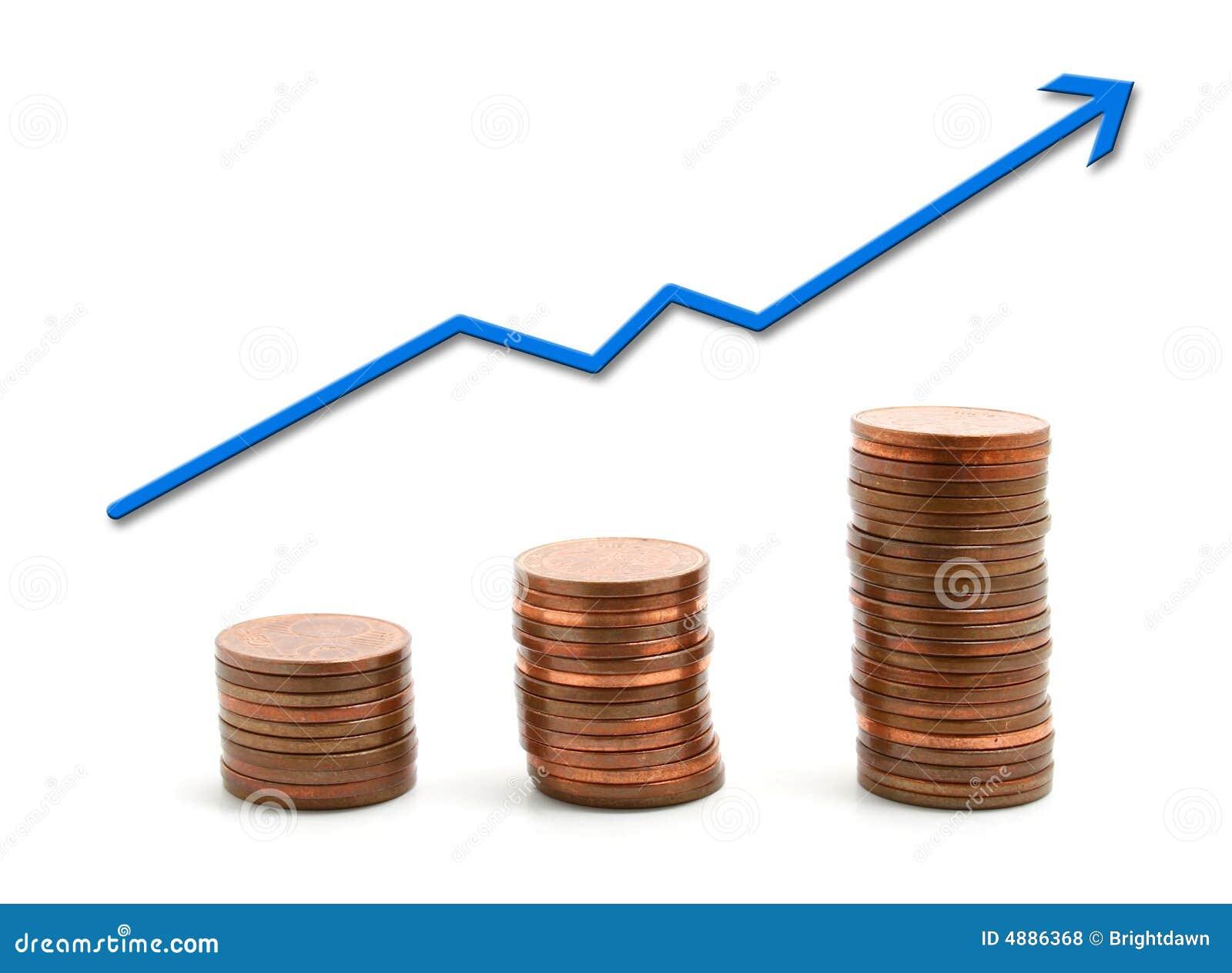 profit coins