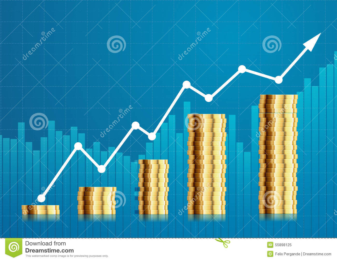 coin stock chart