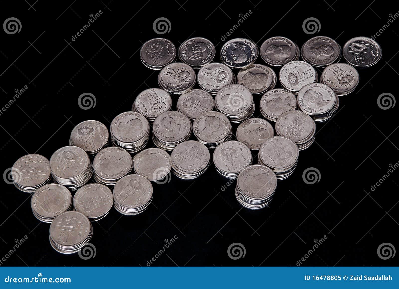 Coins form för muspekare