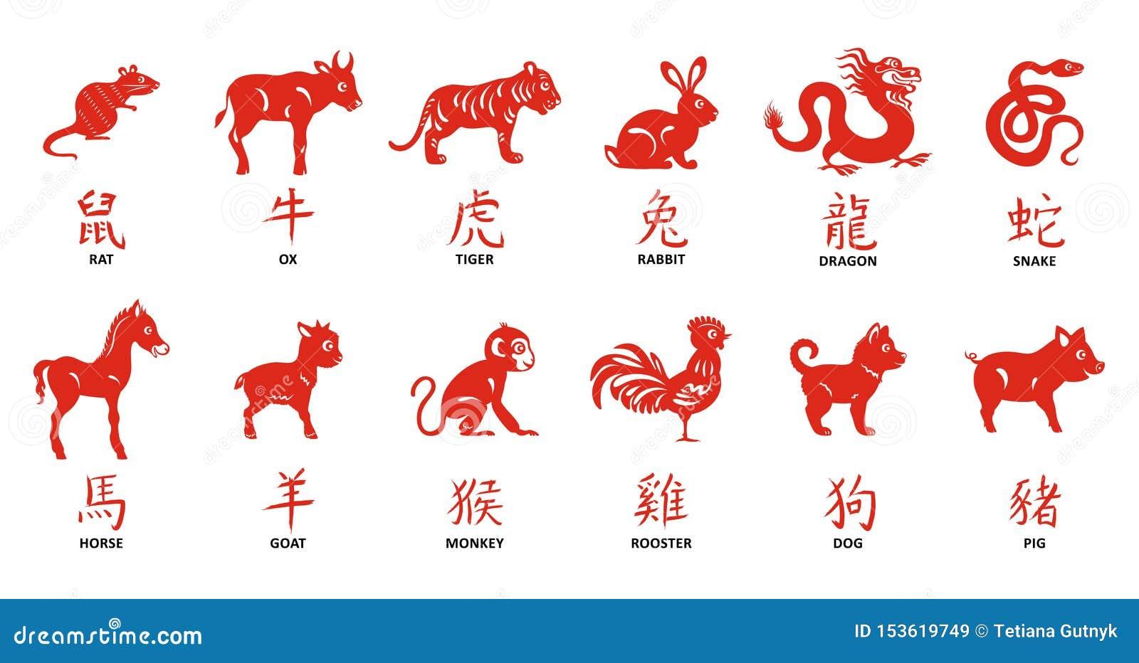 Coleção do sinal do zodíaco S?mbolo chin?s do ano novo Ilustra??o do vetor