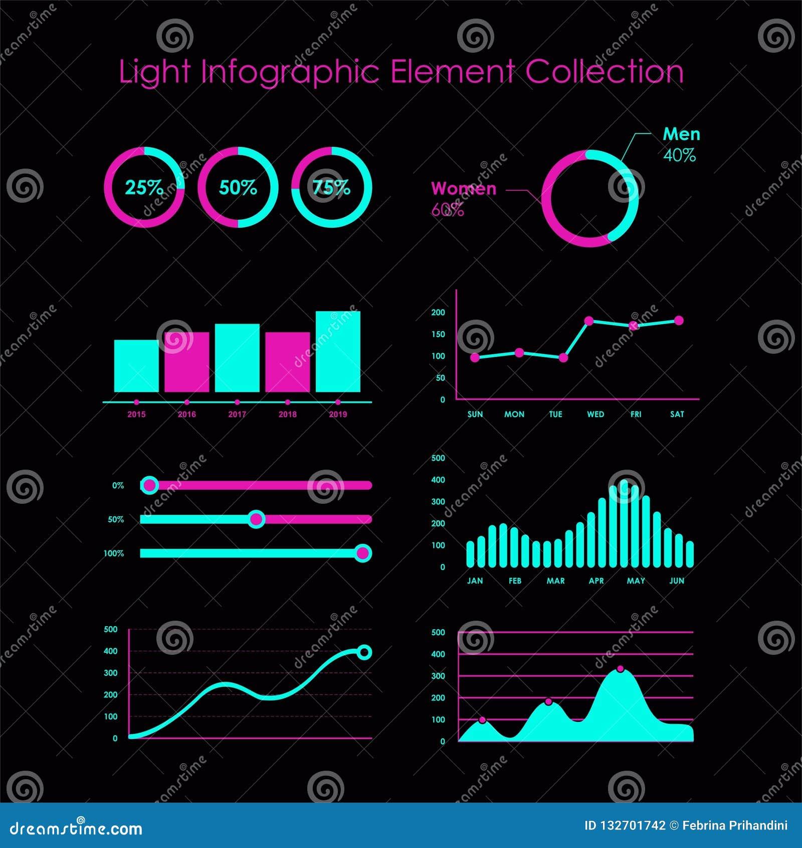 Coleção gráfica do elemento da informação clara