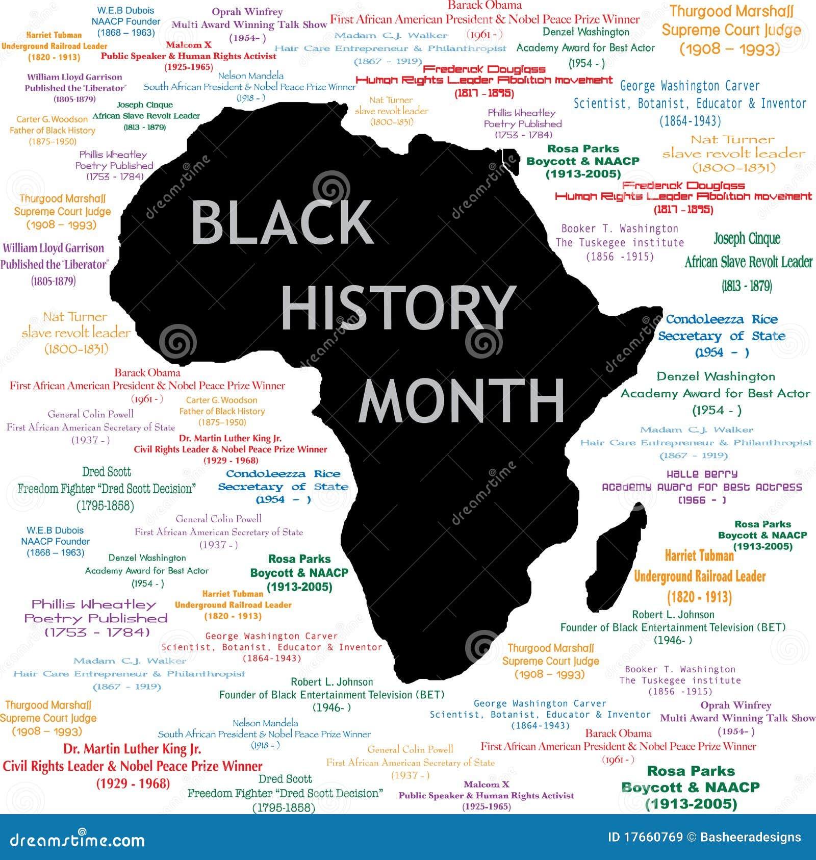 Collage negro del mes de la historia