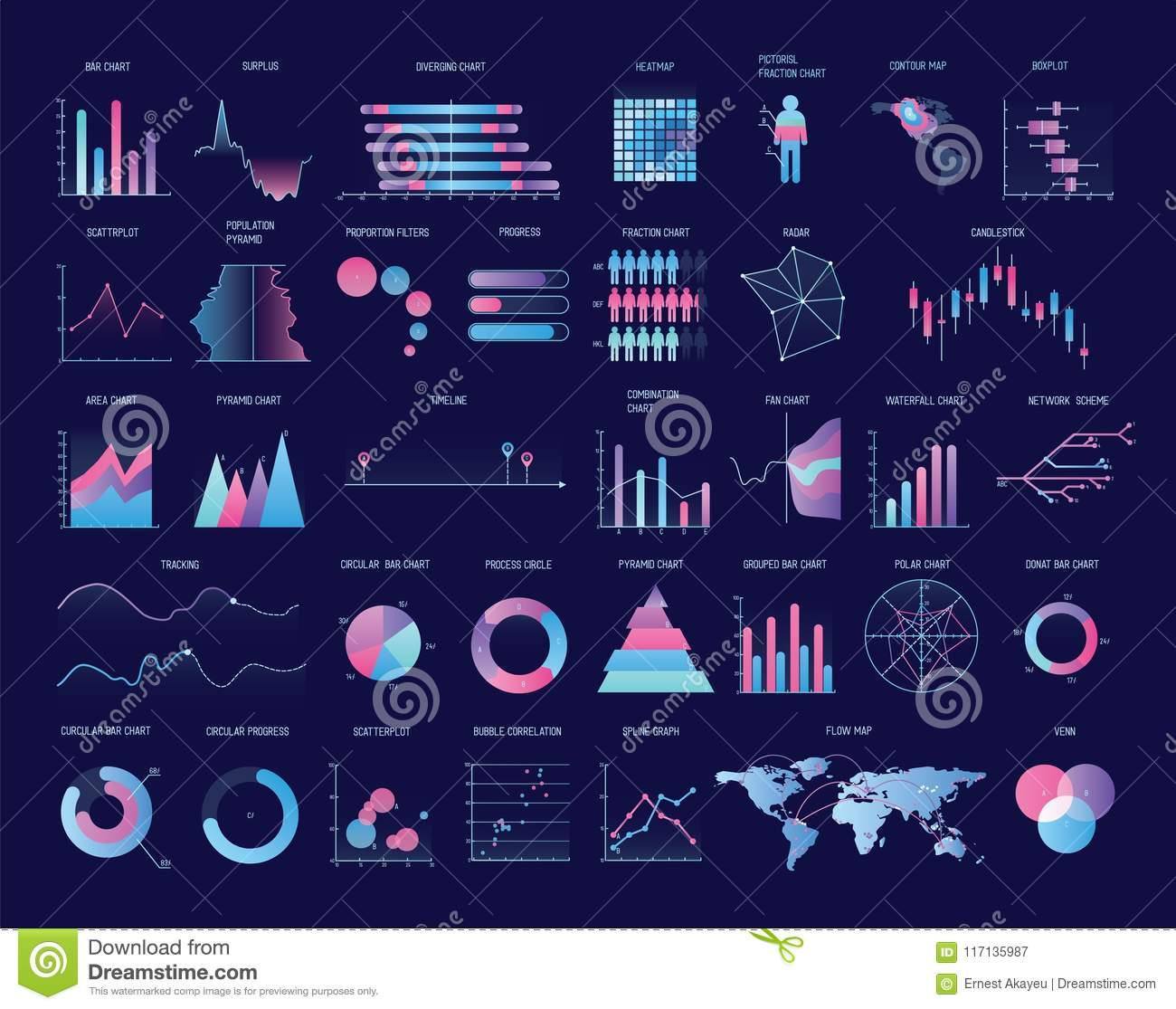 Collection Of Colorful Charts, Diagrams, Graphs, Plots Of Various ...