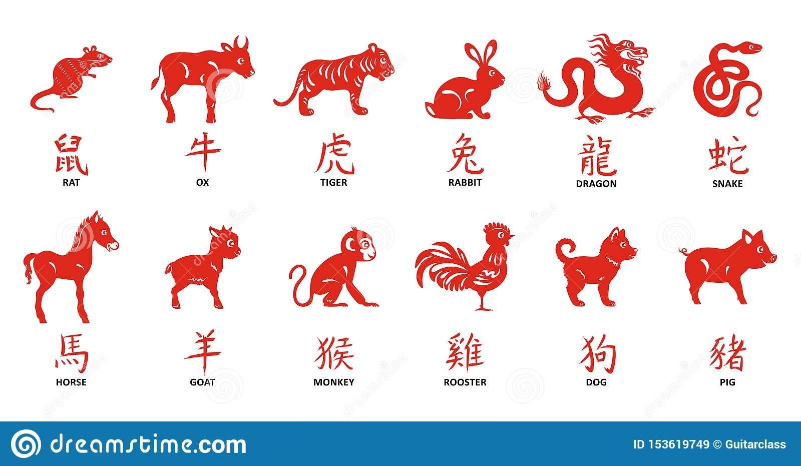 Collection de signe de zodiaque Symbole chinois de nouvelle ann?e Illustration de vecteur