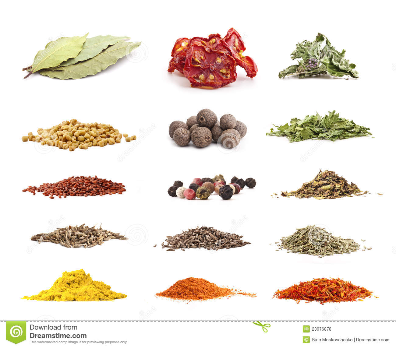 pictures How to Use Spices in Cookery