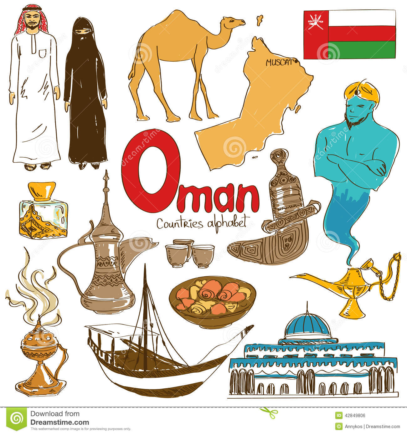 Collection Of Oman Icons Stock Vector Image 42849806