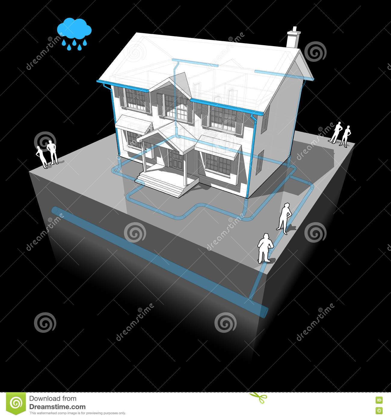 Colonial House And Storm Sewer System Stock Vector Illustration Of