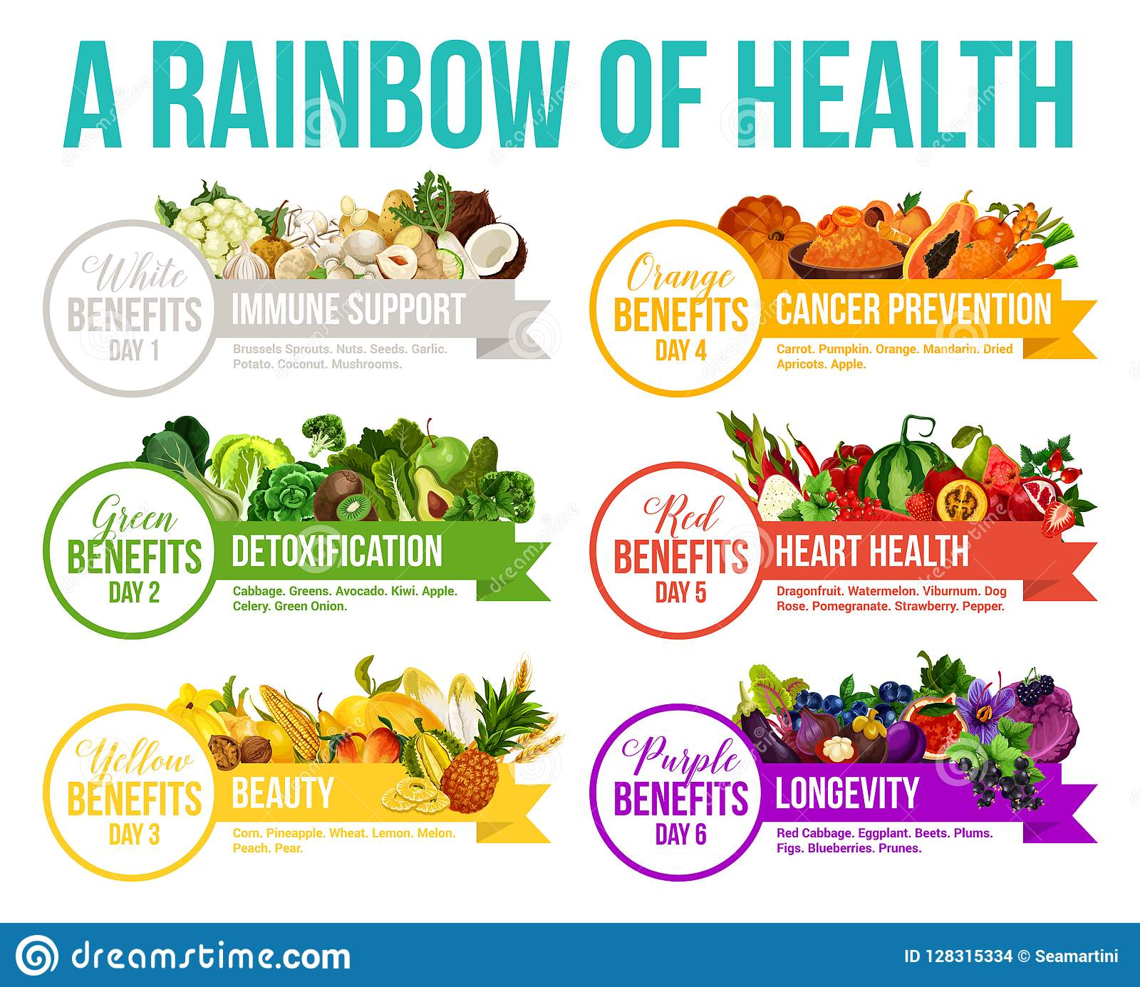 Color Diet Rainbow Fruits And Vegetables Stock Vector Illustration Of Grape Cancer 128315334