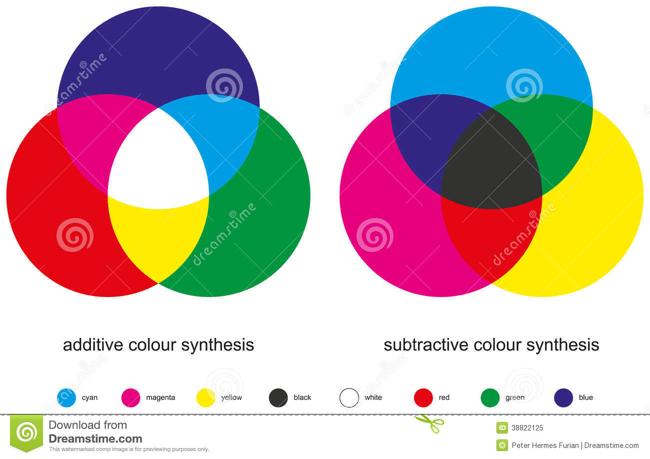 synthesis download
