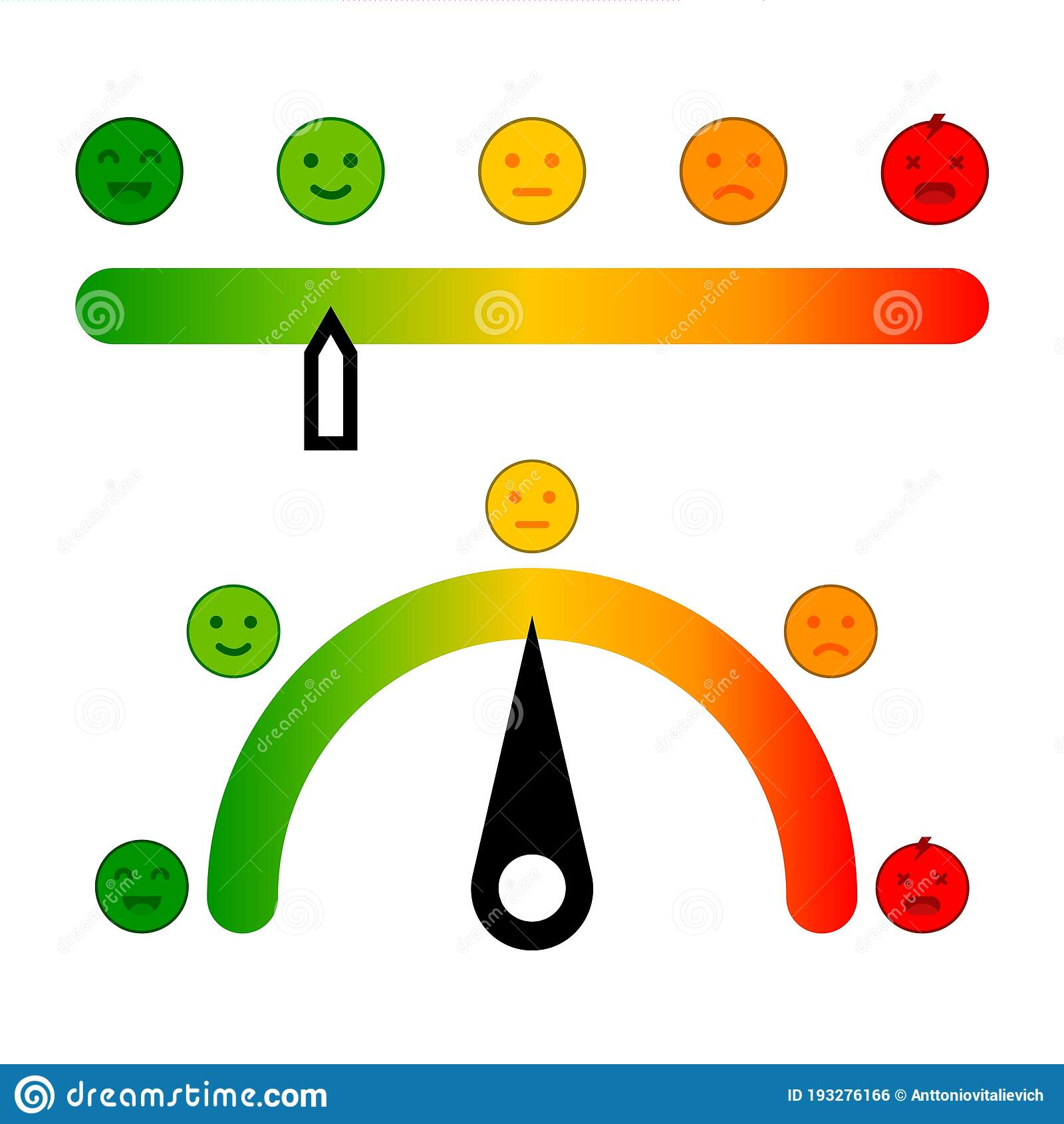Color Scale With Arrow Set Scale Different Emotions Art Design From Red To Green Progress Bar Template Stock Vector Illustration Of Power Diagram 193276166