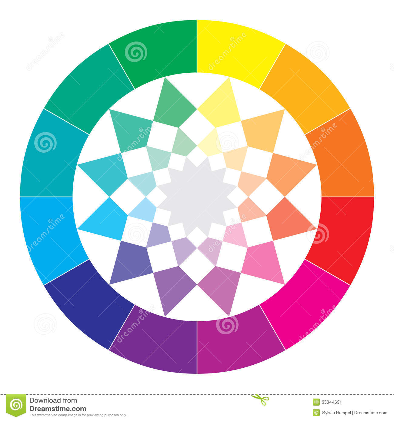 color spectrum abstract wheel, colorful diagram stock vector complementary color diagram 1 2 2 the cie chromaticity diagram