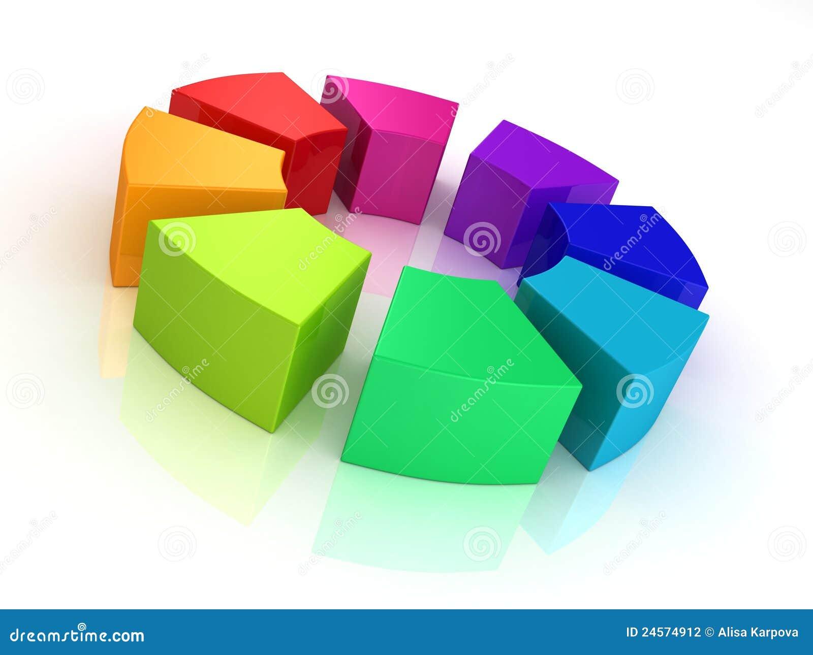 color wheel bar diagram on white background stock illustration rh dreamstime com
