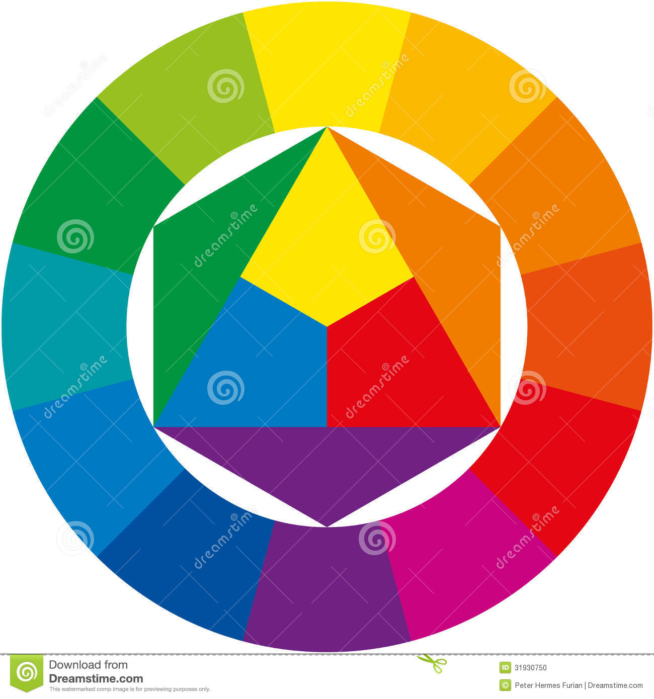 Colour Wheel Diagram Not Lossing Wiring Electronic Circuit Diagramquot Stock Photo And Royaltyfree Images On Color Vector Illustration Of Light Blank Car