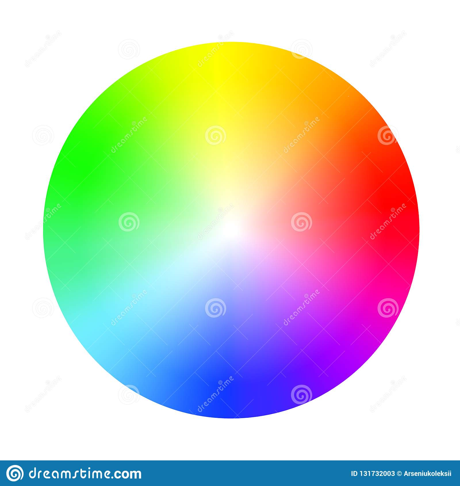 Color Wheel Guide With Saturation And Highlight Colour Picker