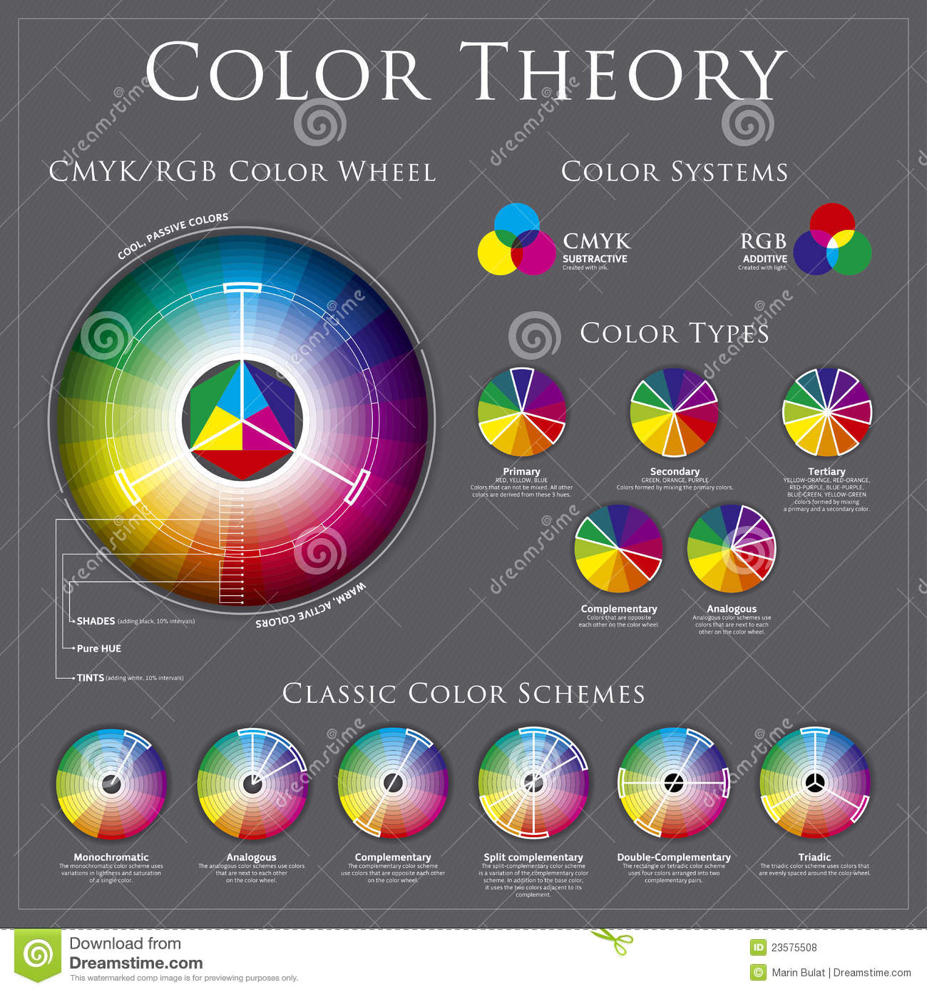 Color Wheel Theory Royalty Free Photos Image 23575508 – Sample Color Wheel Chart