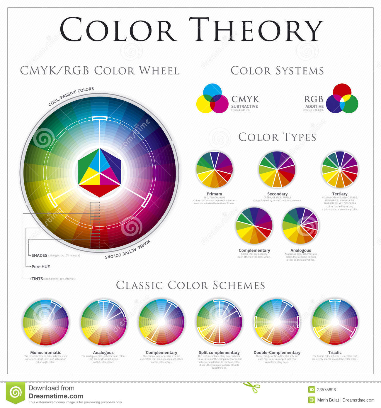 Color Wheel Theory Stock Vector Illustration Of Harmonic 23575898