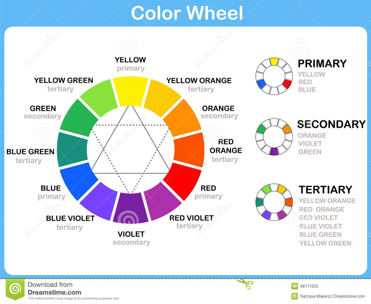 Color Wheel Worksheet - Red Blue Yellow color : for kidsn.