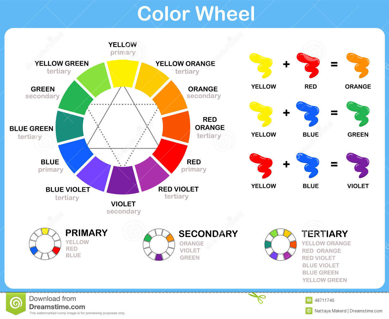 Worksheets Color Theory Worksheet color theory lessons tes teach wheel worksheet red blue yellow for kids stock