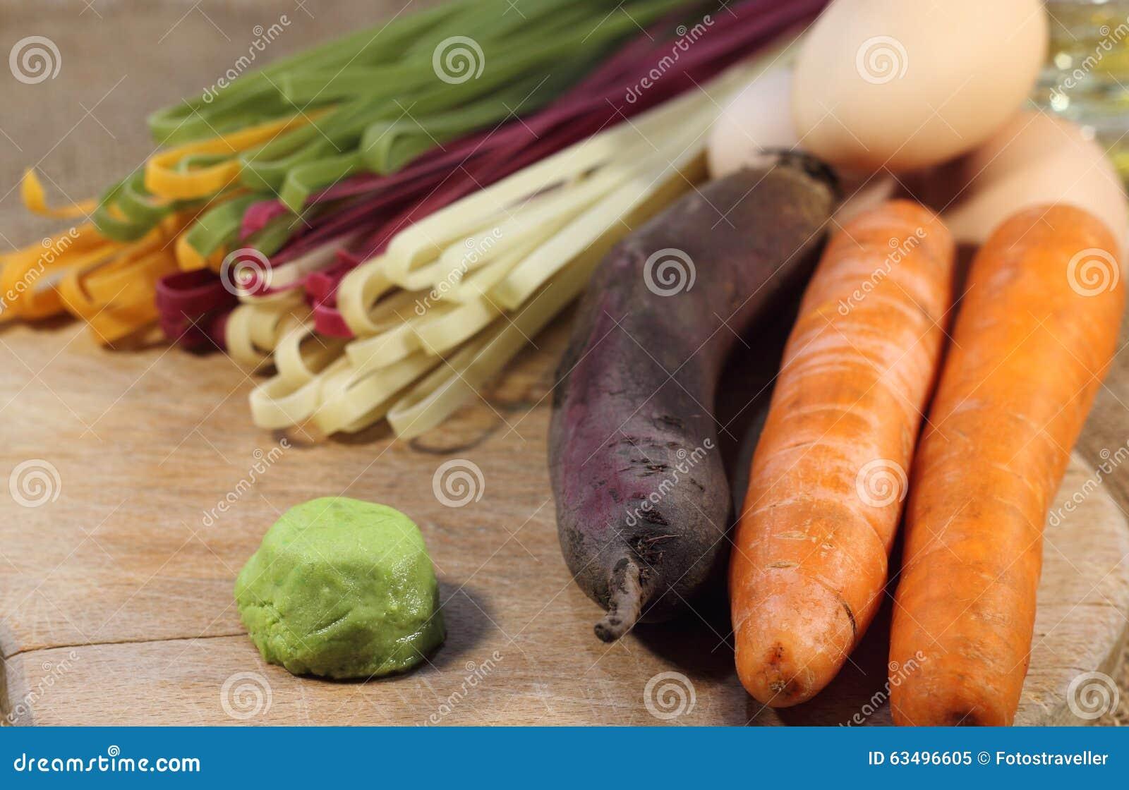 colorants alimentaires des produits naturels - Colorants Alimentaires Naturels