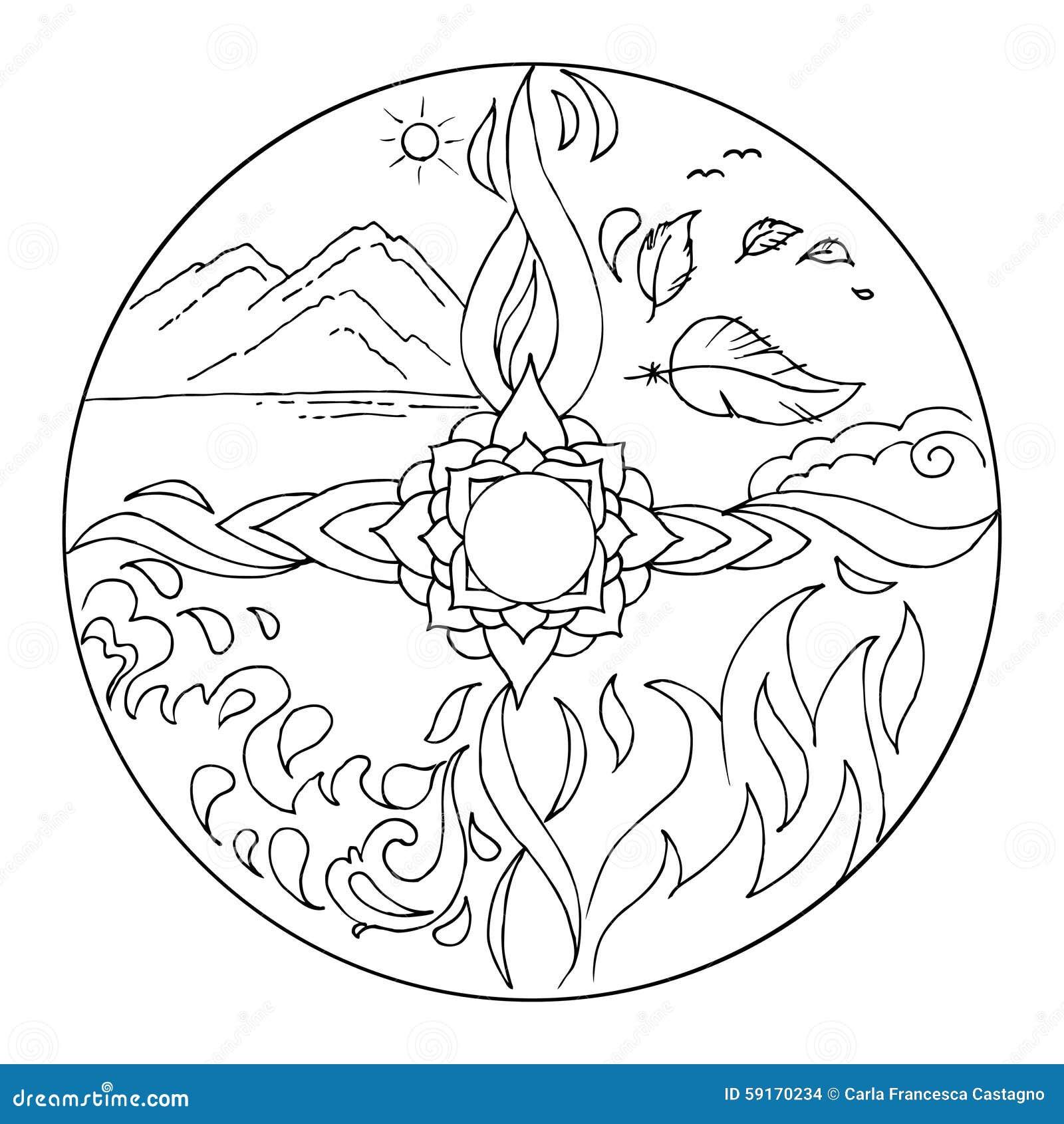 Colorear 4 Elementos Mandala Diksha Ilustración del Vector ...