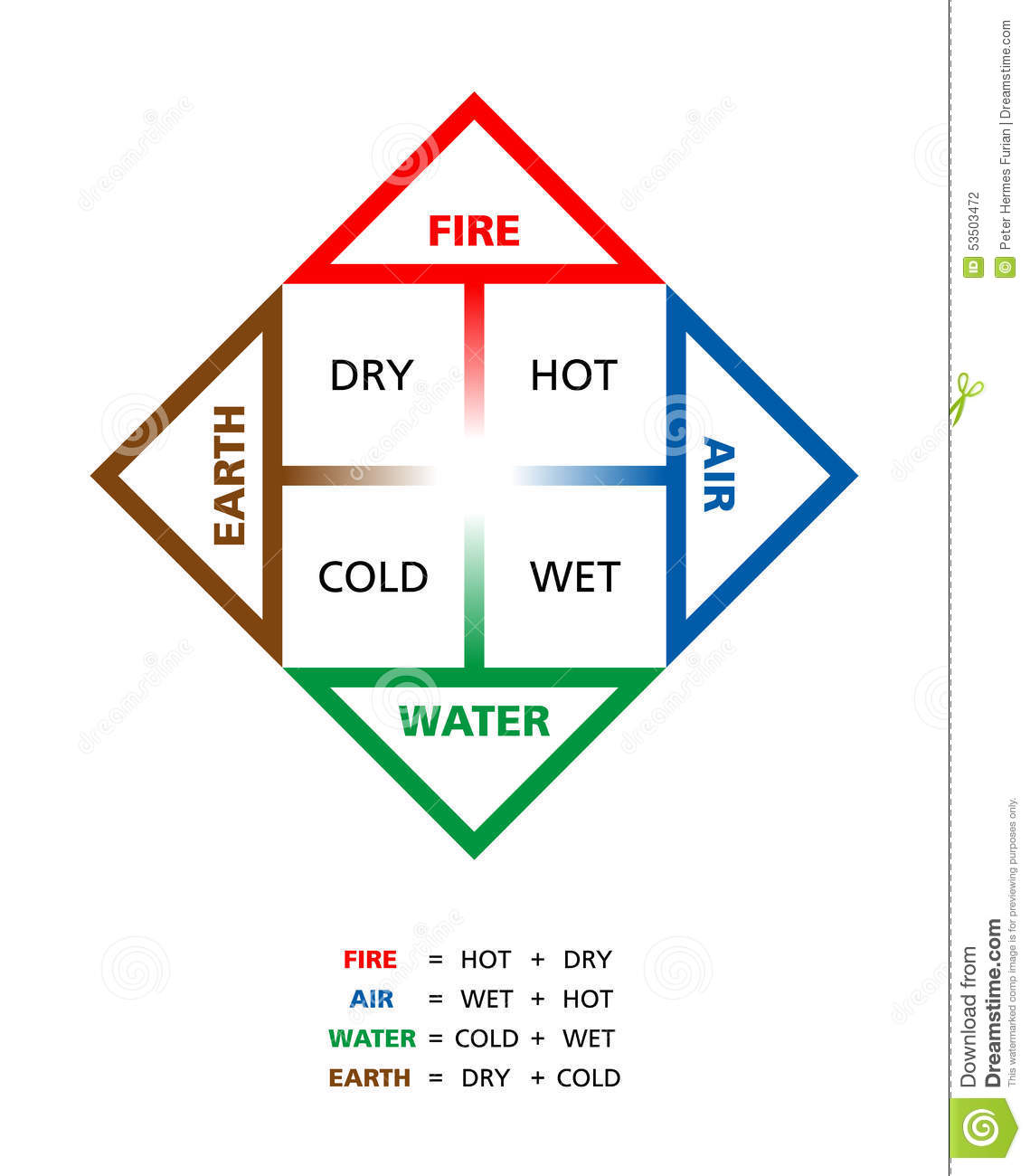 Greek Symbol For Fire Choice Image Meaning Of This Symbol