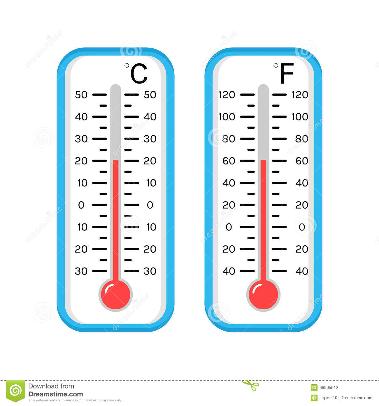... For Weather. Scale Celsius, Fahrenheit. Stock Vector - Image: 68905512