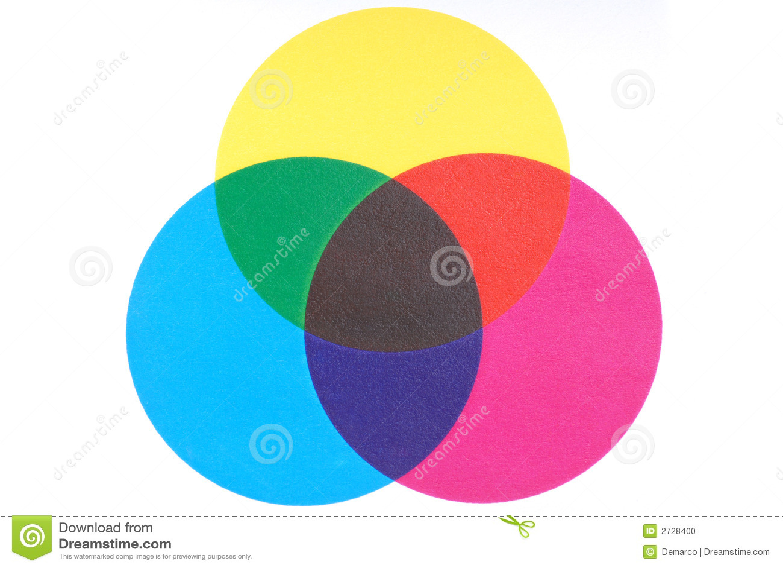 Colores de la impresión