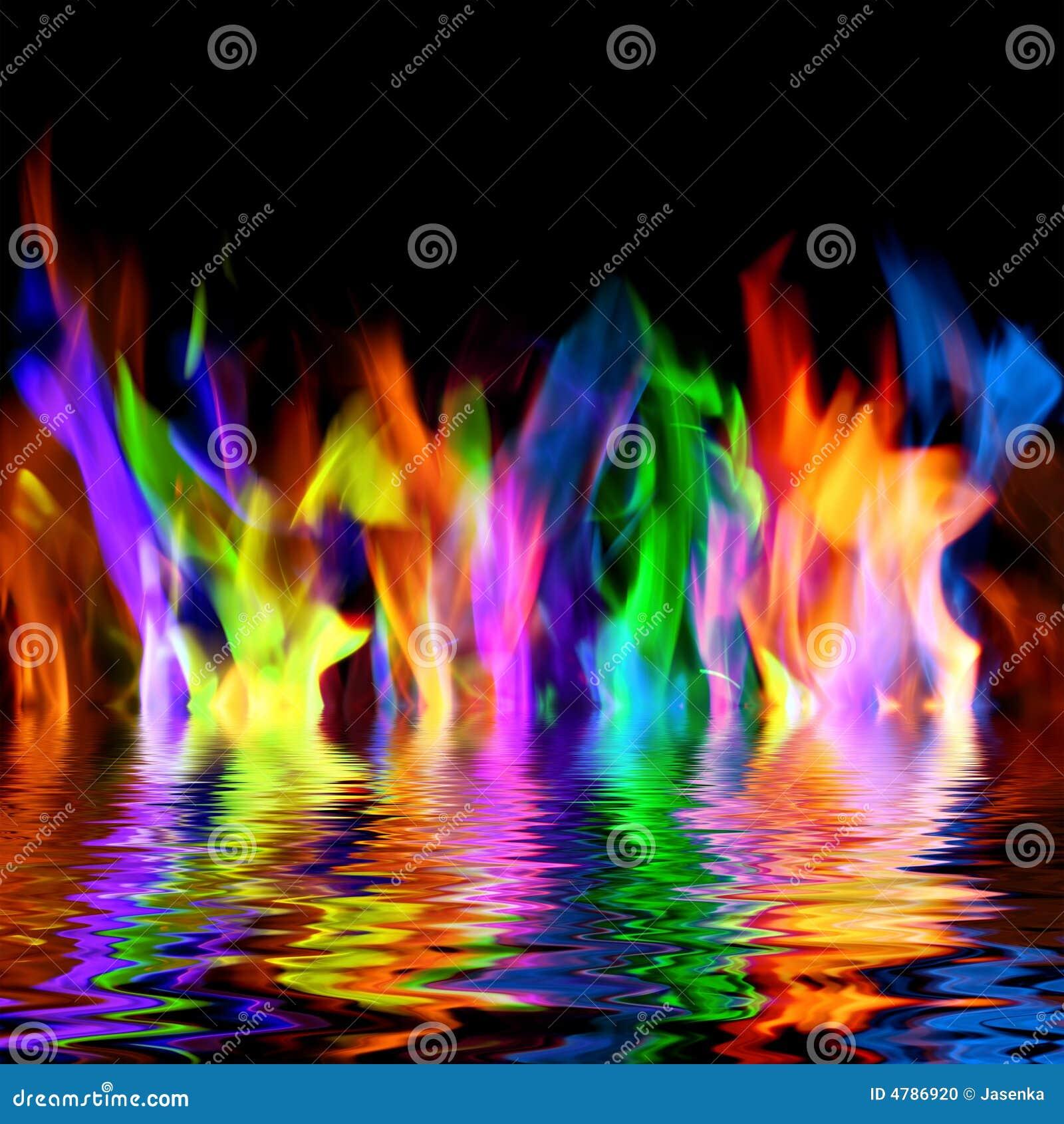 Strontium Flame Color