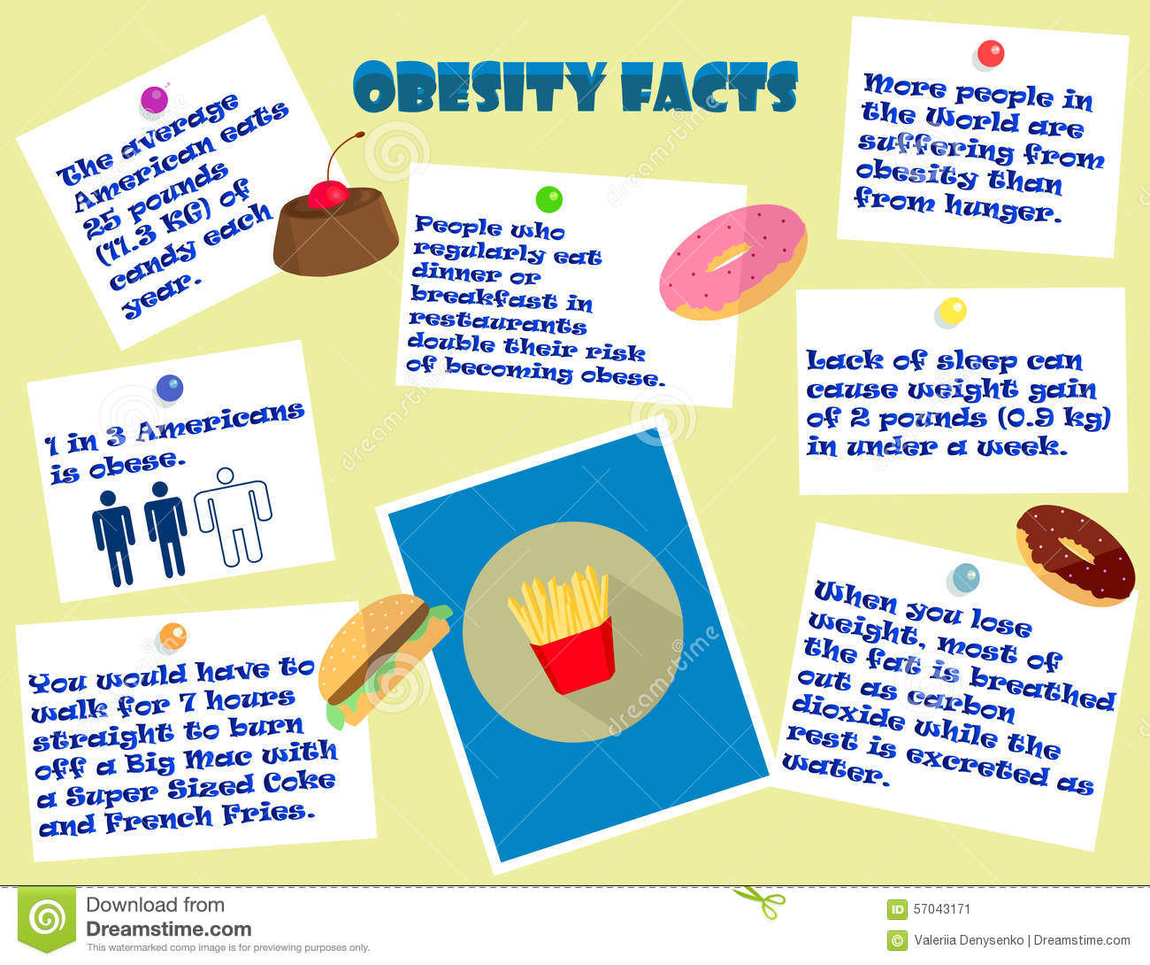 Colorful infographic obesity facts stock image image of for Good facts about america