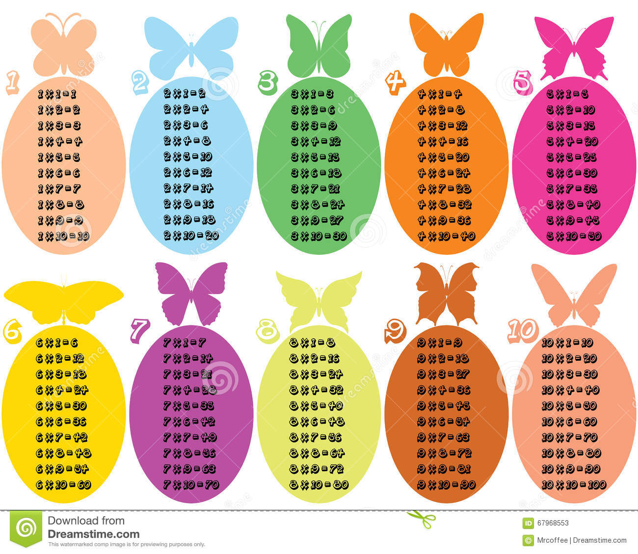 Colorful multiplication table with butterflies stock - La table de multiplication de 3 ...