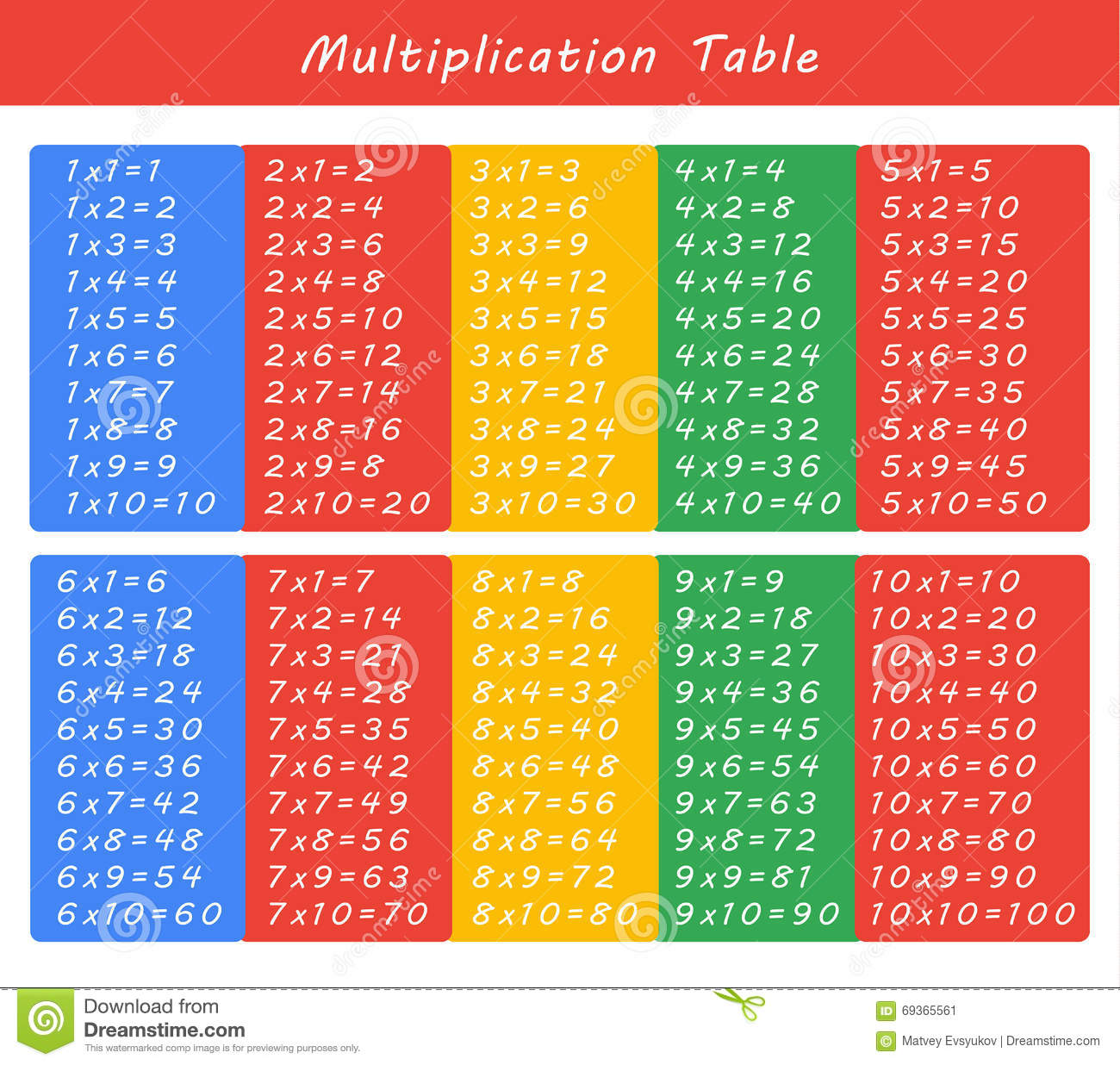 Colorful multiplication table between 1 to 10 as educational material.