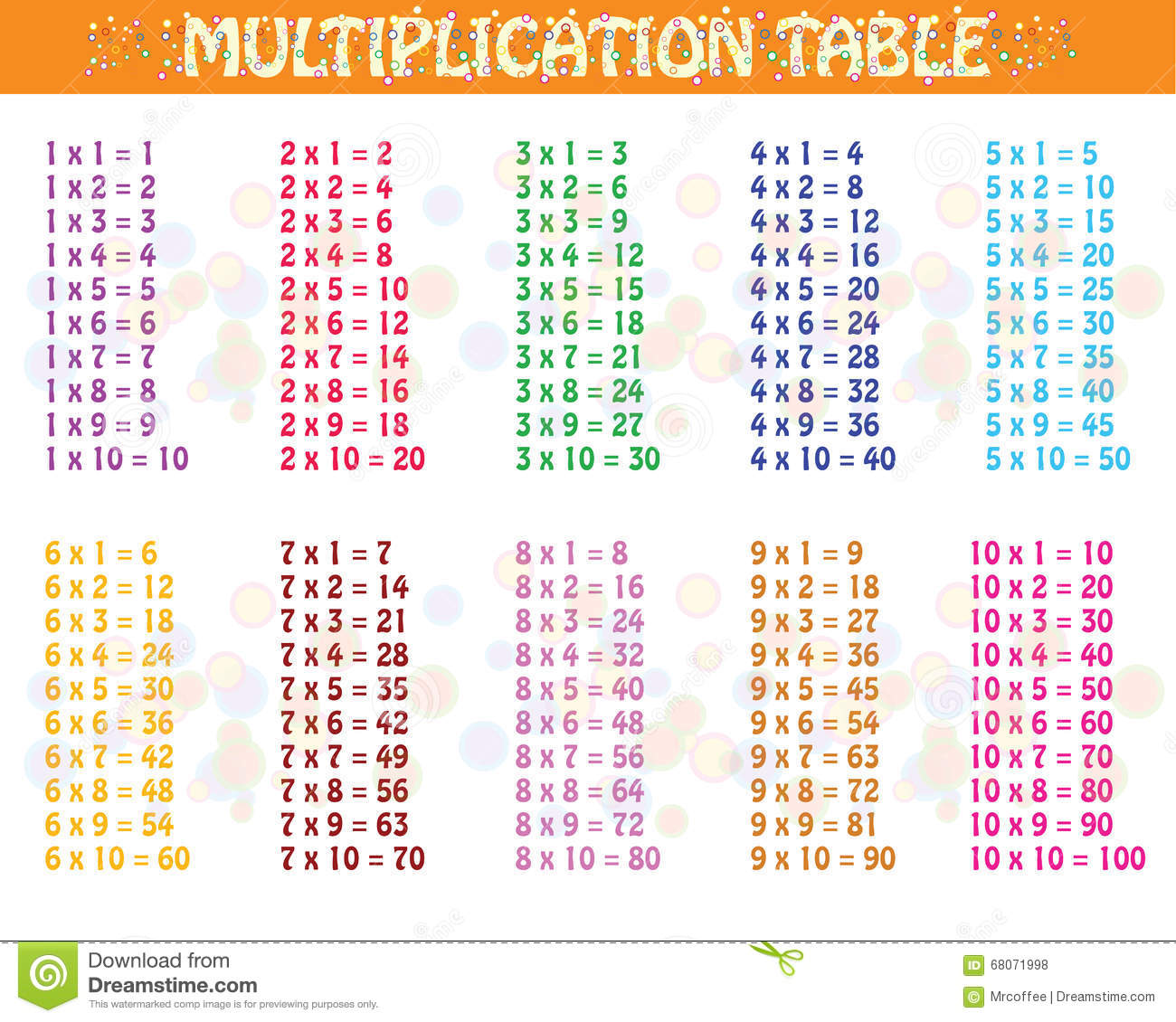 Colorful multiplication table stock vector image 68071998 colorful multiplication table gamestrikefo Image collections
