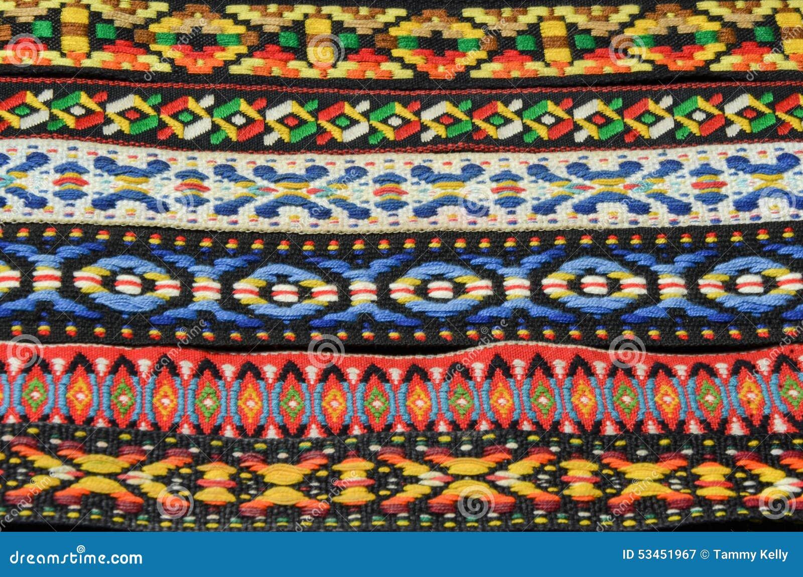 native american pattern wallpaper