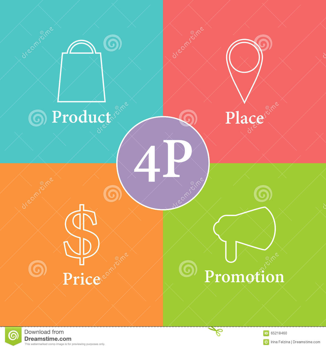 promotion and price analysis Brand loyalty and price promotion strategies : brand loyalty and price promotion strategies: an empirical analysis brand loyalty and price promotion.