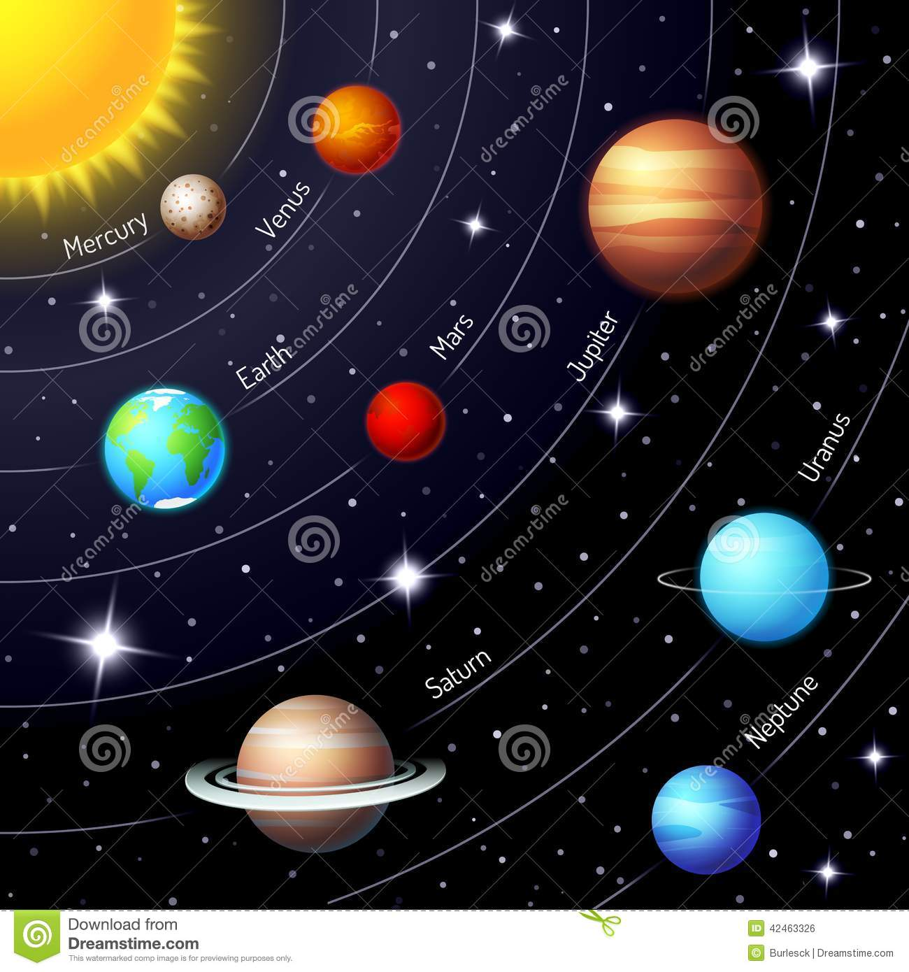 The Planets Today : A live view of the solar system