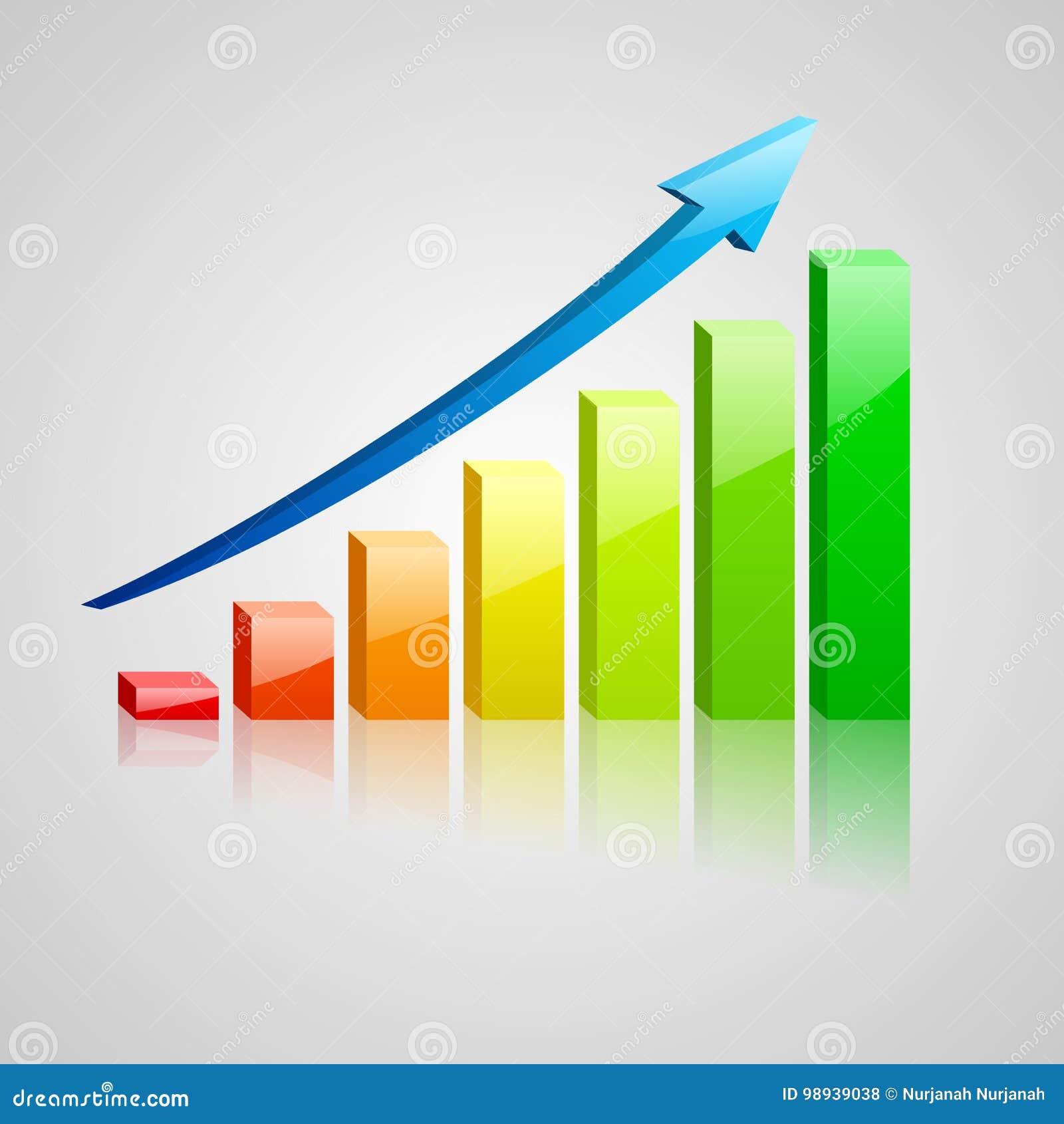 Colorfull绘制经济情况统计图表