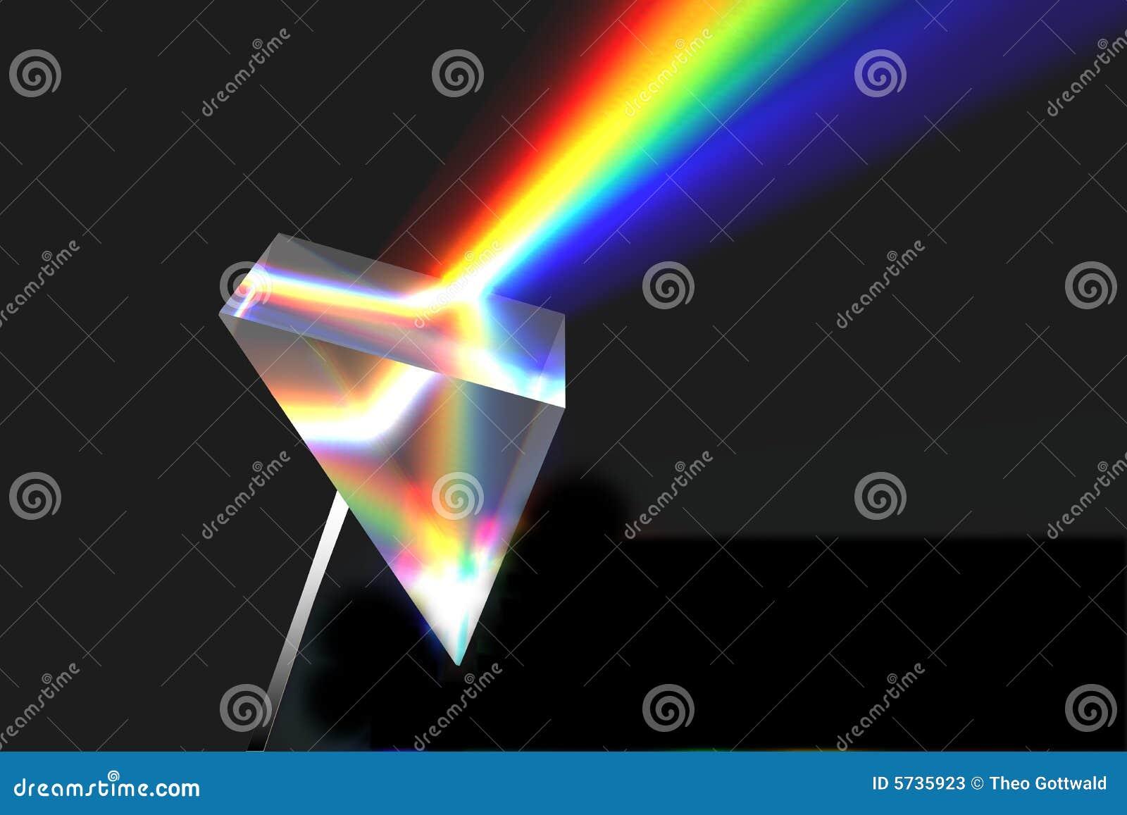 Colori del prisma illustrazione di stock immagine di - Immagine del mouse a colori ...