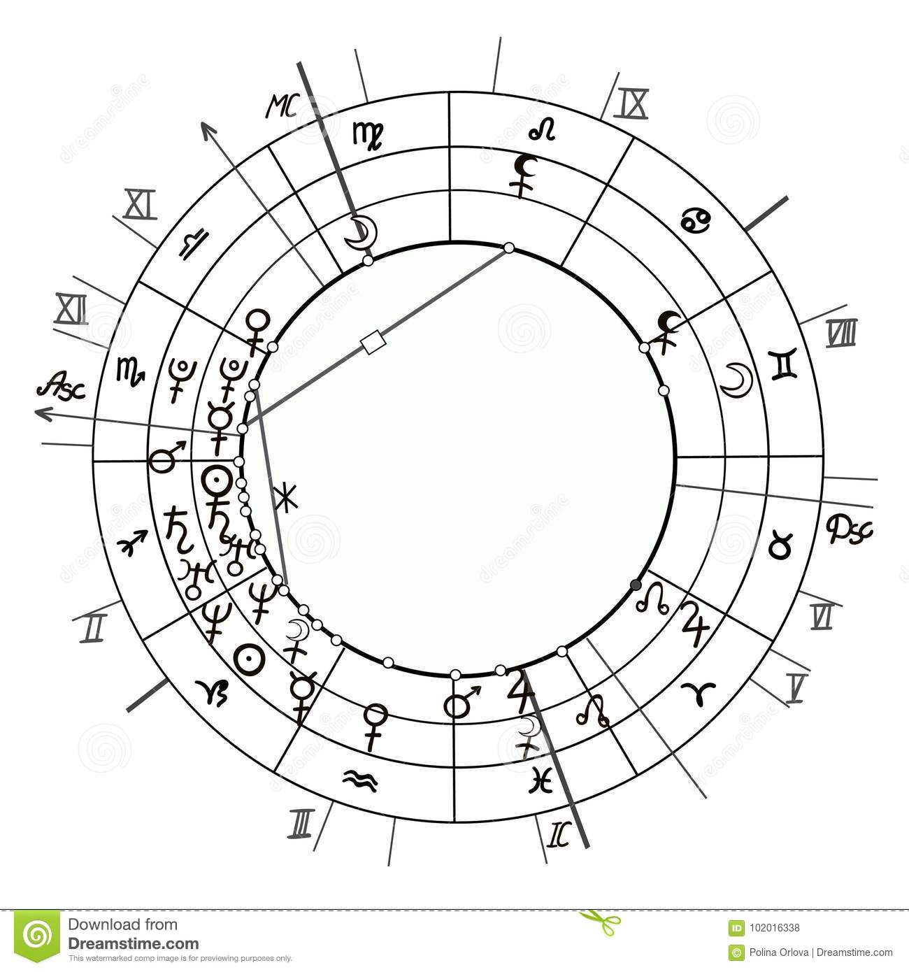 Coloring Coloring Synastry Natal Astrological Chart, Zodiac Sign ...
