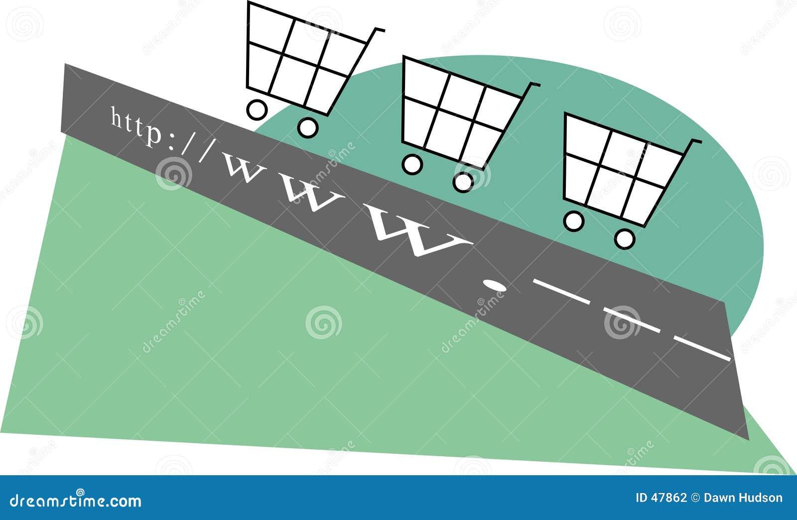 Comércio electrónico