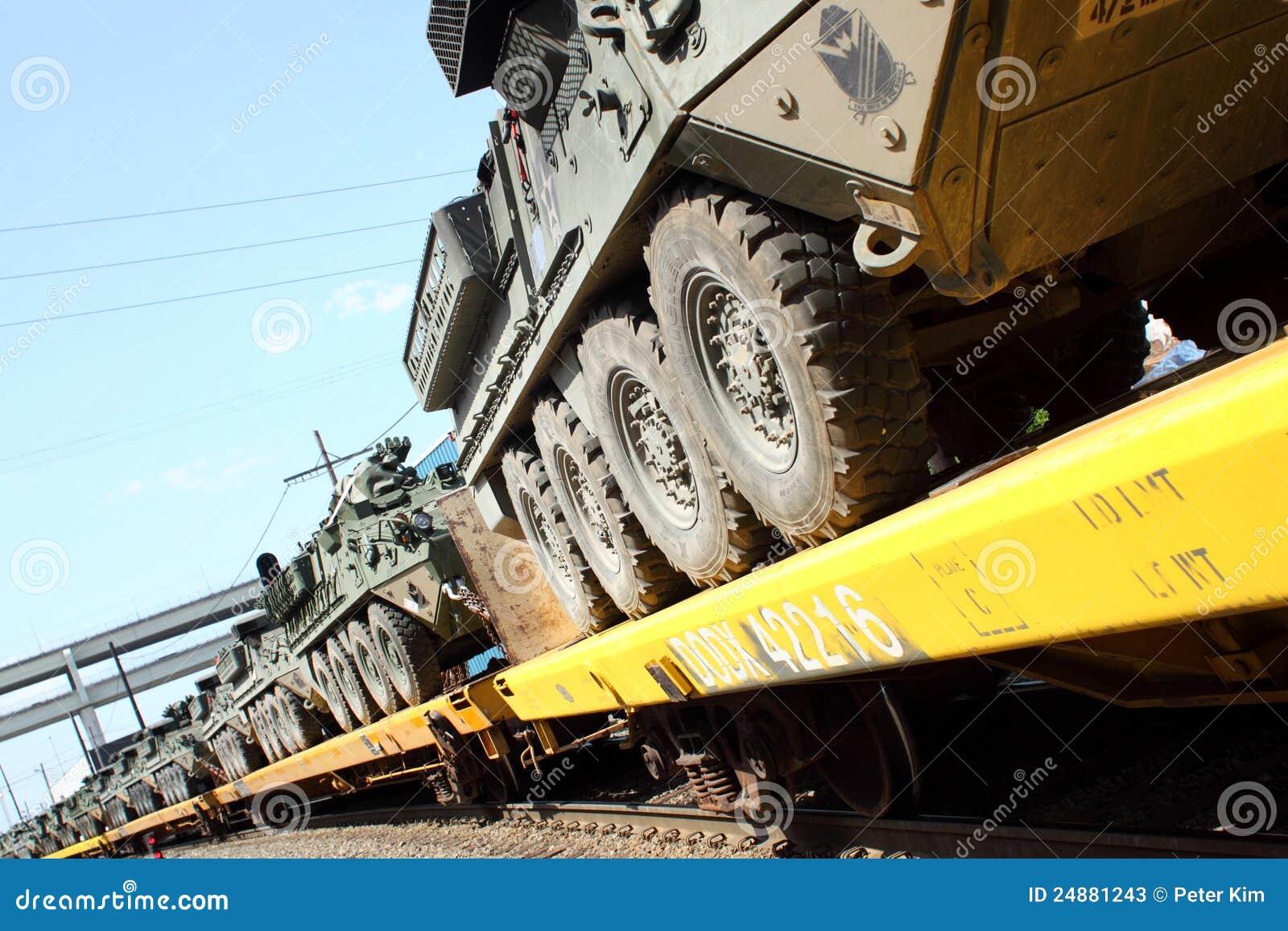 Combóio da estrada de ferro de veículos militares.