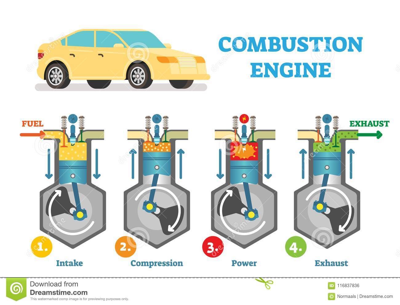 combustion engine technical vector illustration diagram with fuel BMW E39 Engine Diagram combustion engine technical vector illustration diagram with fuel intake, compression, explosion and exhaust stages in cylinder