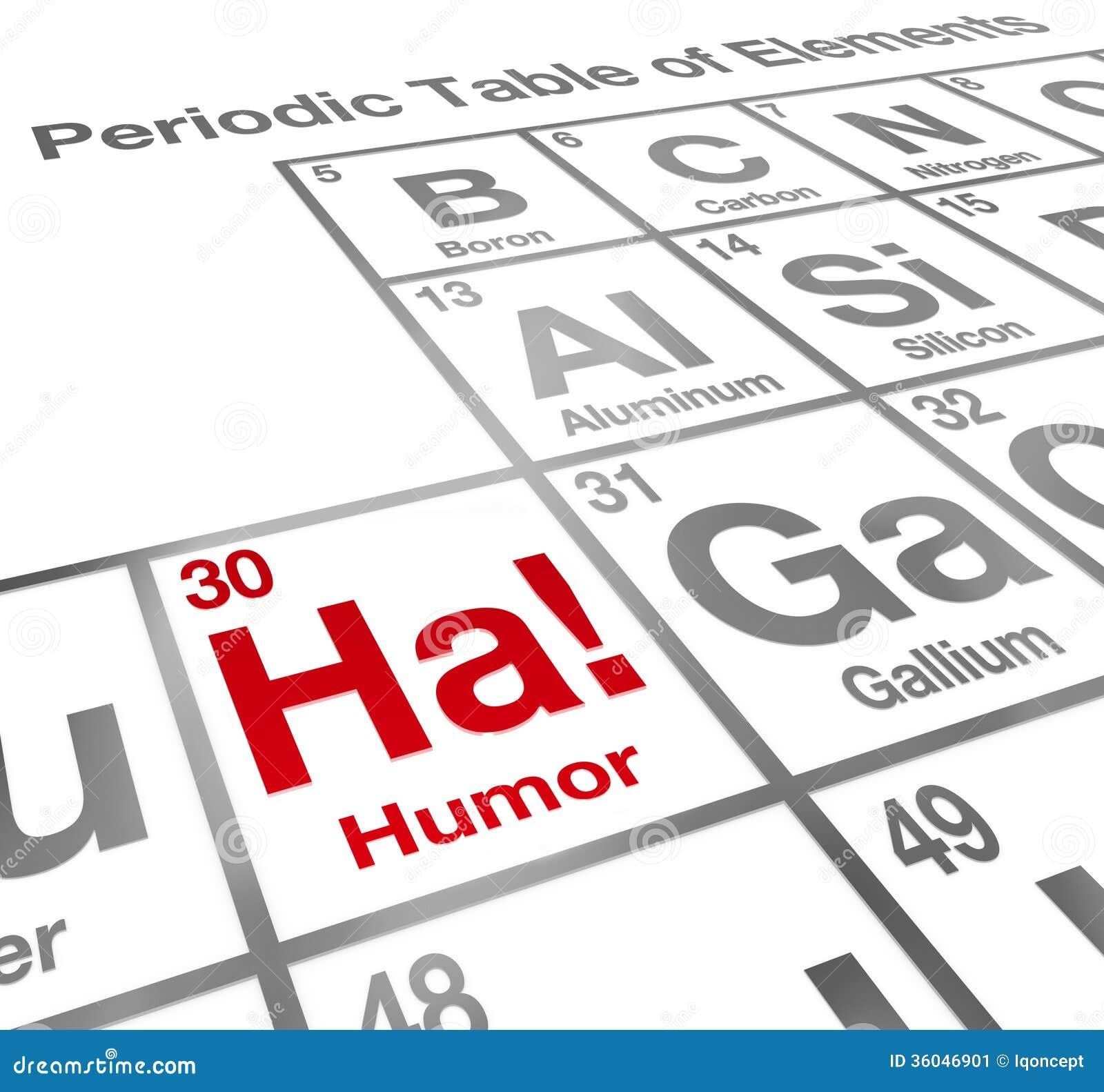 Comedia Divertida De La Risa De La Tabla Periódica Del Elemento Del Humor De La Ha Stock De Ilustración Ilustración De Elemento Ruidosamente 36046901