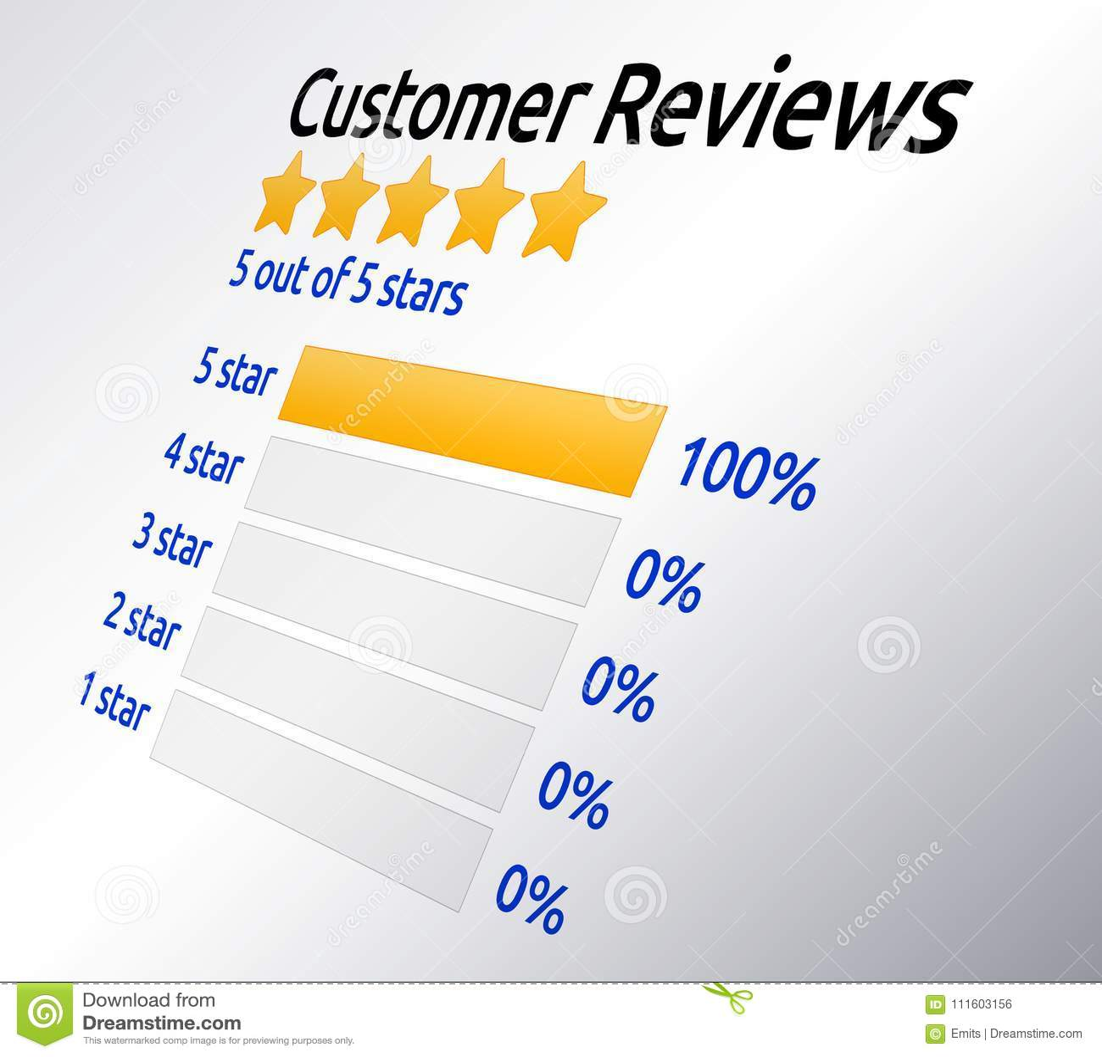 Comentario de cinco estrellas del grado